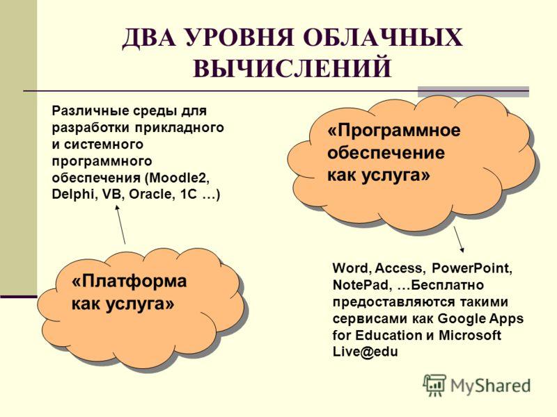 ДВА УРОВНЯ ОБЛАЧНЫХ ВЫЧИСЛЕНИЙ «Платформа как услуга» «Программное обеспечение как услуга» Word, Access, PowerPoint, NotePad, …Бесплатно предоставляются такими сервисами как Google Apps for Education и Microsoft Live@edu Различные среды для разработк