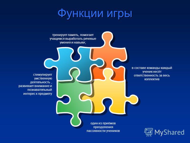 Функции игры стимулирует умственную деятельность, развивает внимание и познавательный интерес к предмету тренирует память, помогает учащимся выработать речевые умения и навыки; один из приёмов преодоления пассивности учеников в составе команды каждый