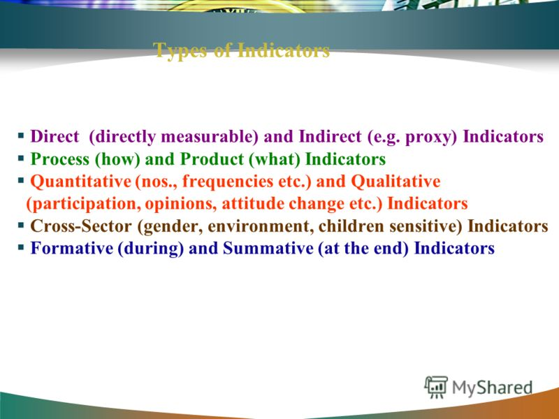 Types of Indicators Direct (directly measurable) and Indirect (e.g. proxy) Indicators Process (how) and Product (what) Indicators Quantitative (nos., frequencies etc.) and Qualitative (participation, opinions, attitude change etc.) Indicators Cross-S