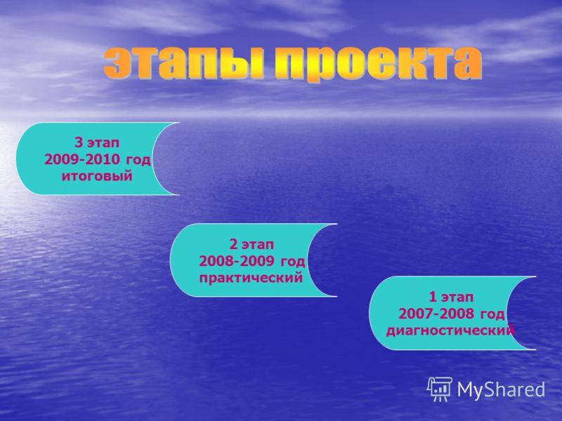 1 этап 2007-2008 год диагностический 2 этап 2008-2009 год практический 3 этап 2009-2010 год итоговый