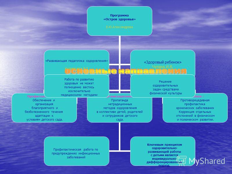 Профилактическая работа по предупреждению инфекционных заболеваний Ключевым принципом оздоровительно- развивающей работы с детьми является индивидуально- дифференцированный подход. Решение оздоровительных задач средствами физической культуры Работа п