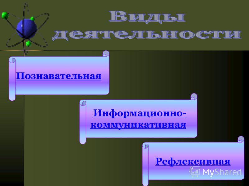 Познавательная Информационно- коммуникативная Рефлексивная
