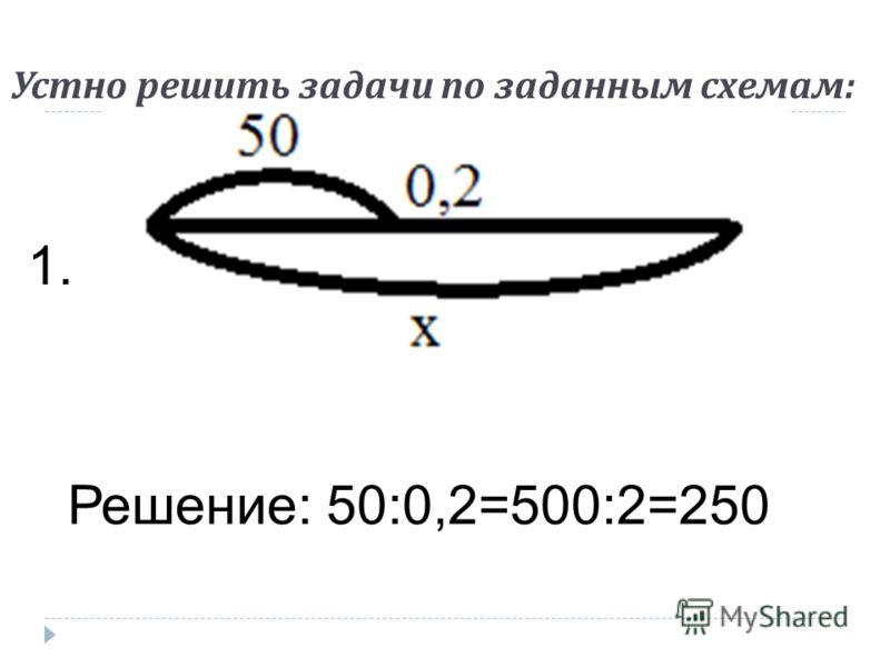 Устно решить задачи по заданным схемам : 1. Решение: 50:0,2=500:2=250