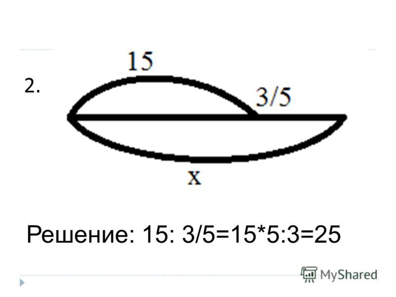 2. Решение: 15: 3/5=15*5:3=25