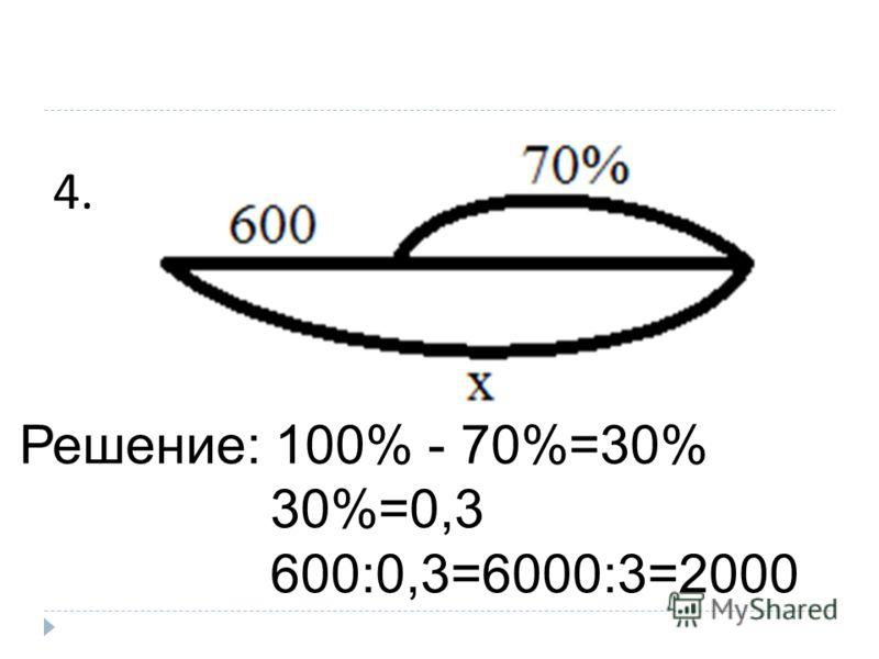 4. Решение: 100% - 70%=30% 30%=0,3 600:0,3=6000:3=2000