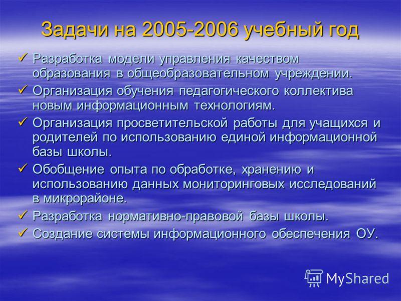 Задачи на 2005-2006 учебный год Разработка модели управления качеством образования в общеобразовательном учреждении. Разработка модели управления качеством образования в общеобразовательном учреждении. Организация обучения педагогического коллектива