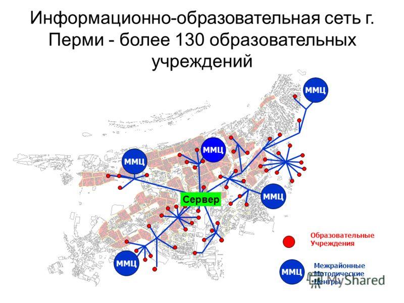 Образовательные Учреждения Информационно-образовательная сеть г. Перми - более 130 образовательных учреждений ММЦ Межрайонные Методические Центры ММЦ Сервер