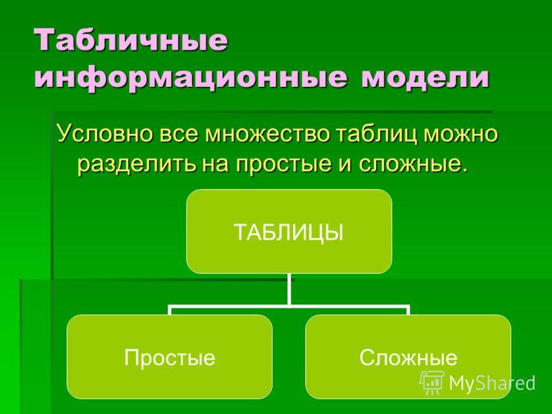 Табличные информационные модели Условно все множество таблиц можно разделить на простые и сложные. ТАБЛИЦЫ ПростыеСложные