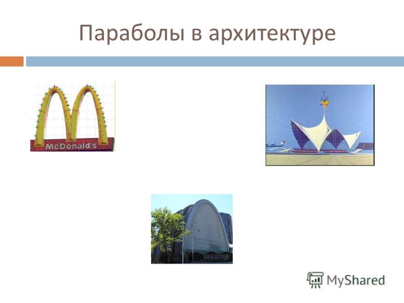 Параболы в архитектуре
