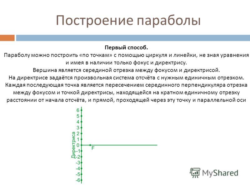 Построение параболы Первый способ. Параболу можно построить « по точкам » с помощью циркуля и линейки, не зная уравнения и имея в наличии только фокус и директрису. Вершина является серединой отрезка между фокусом и директрисой. На директрисе задаётс