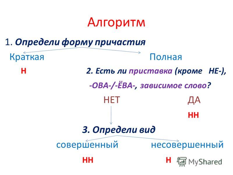 Алгоритм 1. Определи форму причастия Краткая Полная Н 2. Есть ли приставка (кроме НЕ-), -ОВА-/-ЁВА-, зависимое слово? НЕТ ДА НН 3. Определи вид совершенный несовершенный НН Н