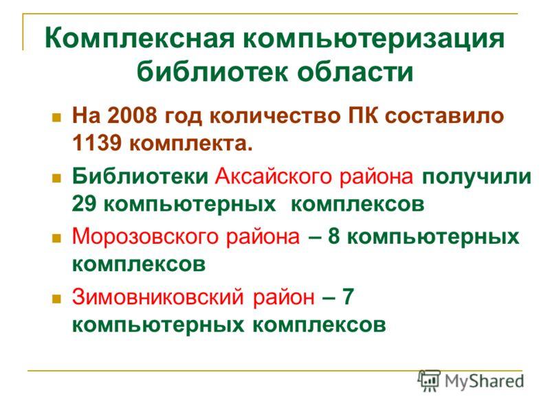 Комплексная компьютеризация библиотек области На 2008 год количество ПК составило 1139 комплекта. Библиотеки Аксайского района получили 29 компьютерных комплексов Морозовского района – 8 компьютерных комплексов Зимовниковский район – 7 компьютерных к