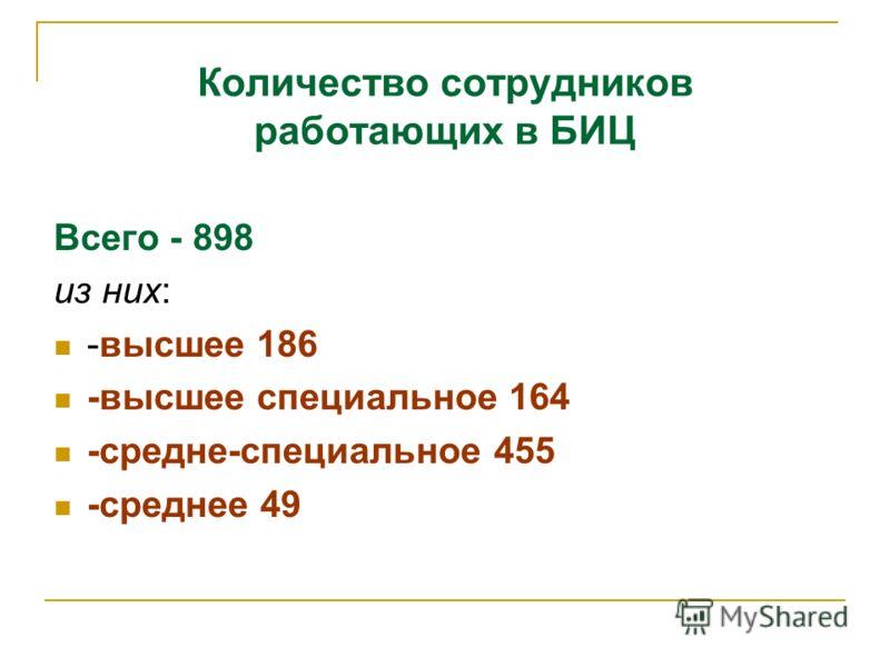 Количество сотрудников работающих в БИЦ Всего - 898 из них: -высшее 186 -высшее специальное 164 -средне-специальное 455 -среднее 49