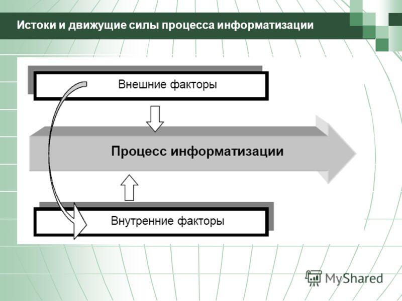 Истоки и движущие силы процесса информатизации