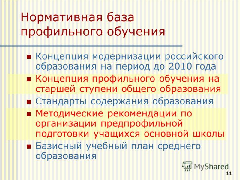 11 Нормативная база профильного обучения Концепция модернизации российского образования на период до 2010 года Концепция профильного обучения на старшей ступени общего образования Стандарты содержания образования Методические рекомендации по организа