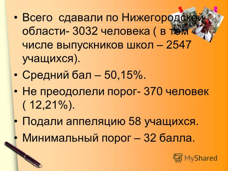 Всего сдавали по Нижегородской области- 3032 человека ( в том числе выпускников школ – 2547 учащихся). Средний бал – 50,15%. Не преодолели порог- 370 человек ( 12,21%). Подали аппеляцию 58 учащихся. Минимальный порог – 32 балла.