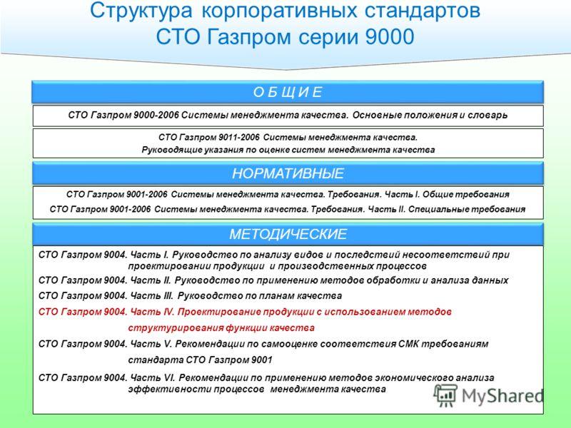Структура корпоративных стандартов СТО Газпром серии 9000 О Б Щ И Е НОРМАТИВНЫЕ МЕТОДИЧЕСКИЕ СТО Газпром 9000-2006 Системы менеджмента качества. Основные положения и словарь СТО Газпром 9011-2006 Системы менеджмента качества. Руководящие указания по