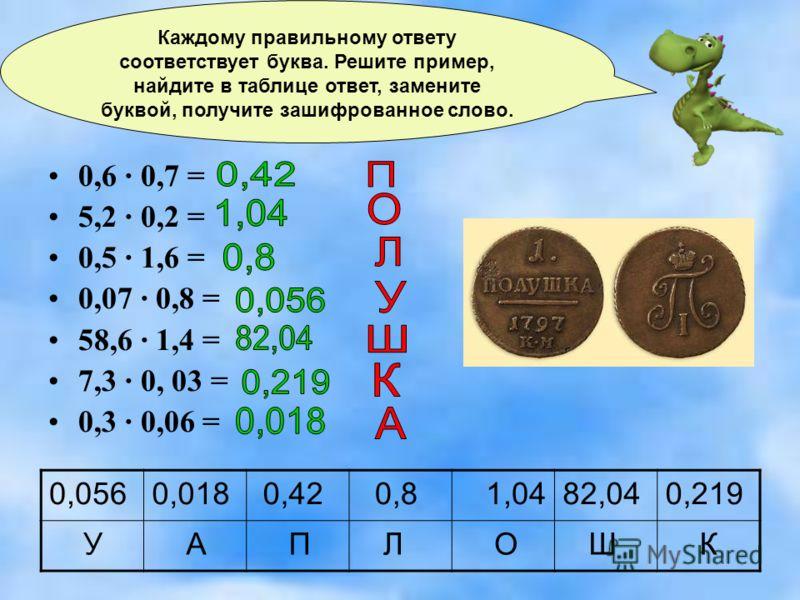 0,6 · 0,7 = 5,2 · 0,2 = 0,5 · 1,6 = 0,07 · 0,8 = 58,6 · 1,4 = 7,3 · 0, 03 = 0,3 · 0,06 = Каждому правильному ответу соответствует буква. Решите пример, найдите в таблице ответ, замените буквой, получите зашифрованное слово. 0,0560,018 0,42 0,8 1,0482