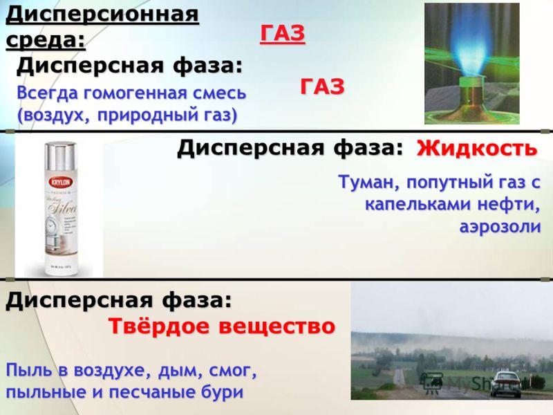 Дисперсионная среда: ГАЗ Дисперсная фаза: ГАЗ Всегда гомогенная смесь (воздух, природный газ) Дисперсная фаза: Жидкость Туман, попутный газ с капельками нефти, аэрозоли Дисперсная фаза: Твёрдое вещество Пыль в воздухе, дым, смог, пыльные и песчаные б