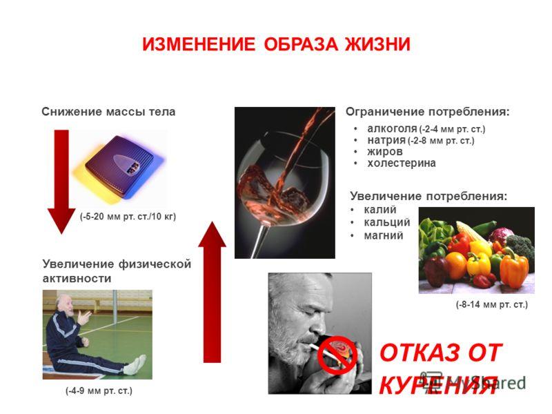 ОТКАЗ ОТ КУРЕНИЯ Снижение массы телаОграничение потребления: алкоголя (-2-4 мм рт. ст.) натрия (-2-8 мм рт. ст.) жиров холестерина Увеличение физической активности Увеличение потребления: калий кальций магний (-5-20 мм рт. ст./10 кг) (-8-14 мм рт. ст