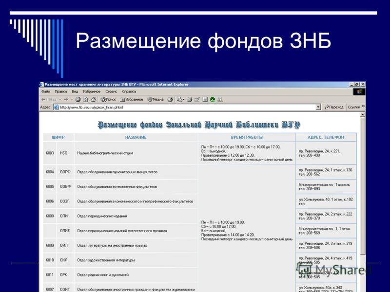 Размещение фондов ЗНБ