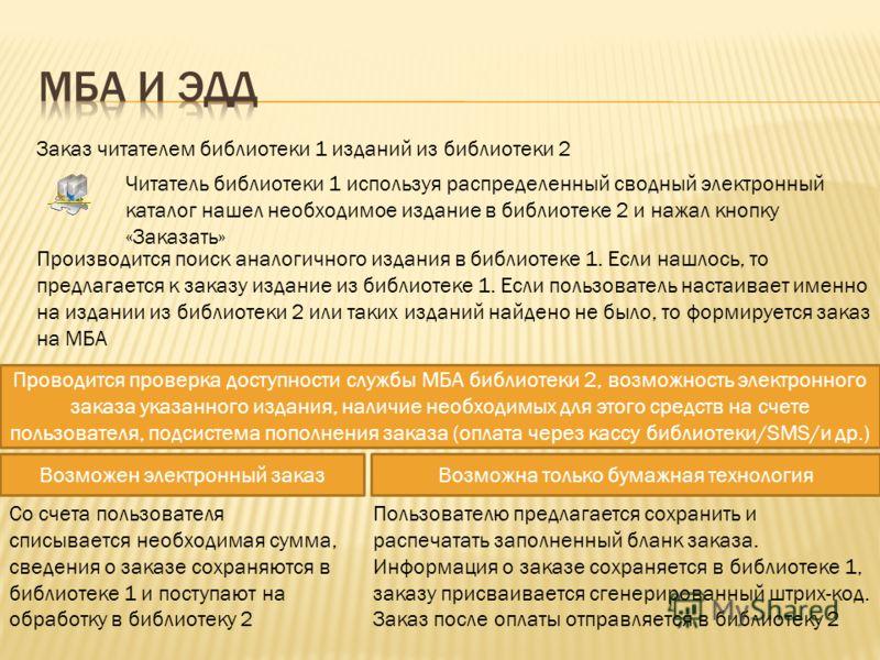 Заказ читателем библиотеки 1 изданий из библиотеки 2 Читатель библиотеки 1 используя распределенный сводный электронный каталог нашел необходимое издание в библиотеке 2 и нажал кнопку «Заказать» Производится поиск аналогичного издания в библиотеке 1.