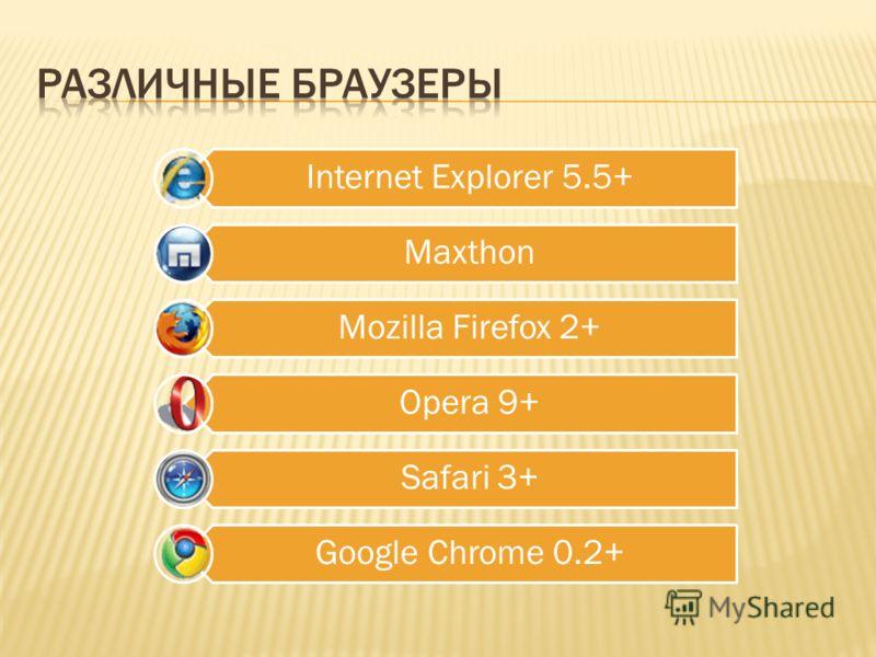 Internet Explorer 5.5+ Maxthon Mozilla Firefox 2+ Opera 9+ Safari 3+ Google Chrome 0.2+