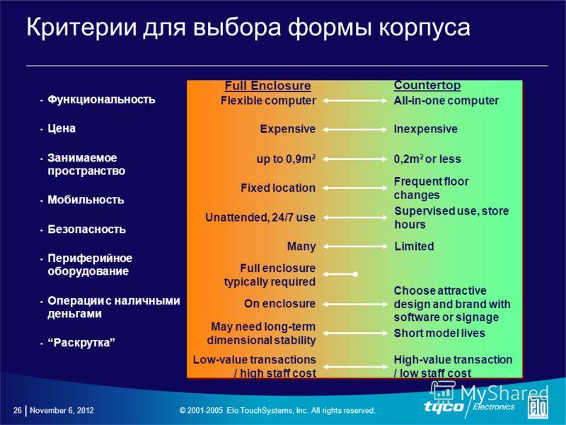 © 2001-2005 Elo TouchSystems, Inc. All rights reserved. November 6, 2012 25 Какое исполнение корпуса выбрать: напольное или настольное? Преимущества напольного корпуса Не требует постоянного присутствия обслуживающего персонала. Работает 24 часа в су