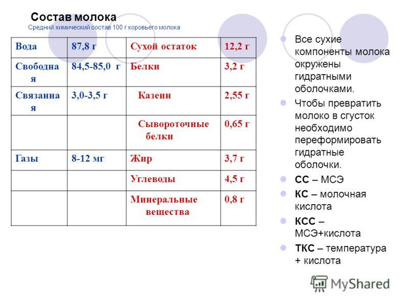 Размеры компонентов молока компонентразмер Субмицеллы казеина (агрегаты из 10-12 субъединиц ) 8-15 нм Мицеллы казеина (несколько сотен субмицелл) 40-300 нм (ср. 60 нм) КФК10-20 нм Жировые шарики0,1-20 мкм (75% - 3-6 мкм) 100-20000 нм (3000-6000 нм) Т