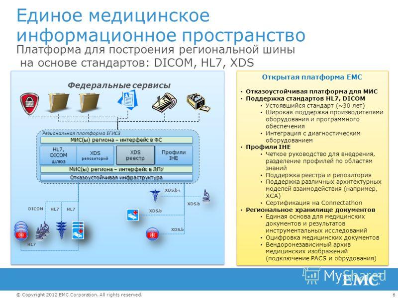 6© Copyright 2012 EMC Corporation. All rights reserved. Единое медицинское информационное пространство Платформа для построения региональной шины на основе стандартов: DICOM, HL7, XDS Открытая платформа EMC Отказоустойчивая платформа для МИС Поддержк