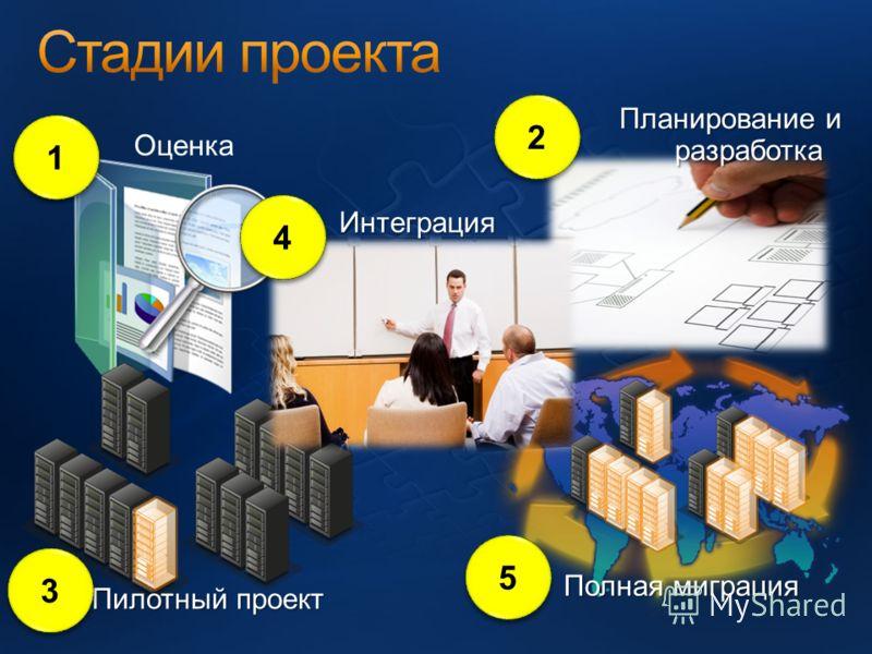 Оценка 2 2 Планирование и разработка Пилотный проект 3 3 1 1 Полная миграция 5 5 Интеграция 4 4