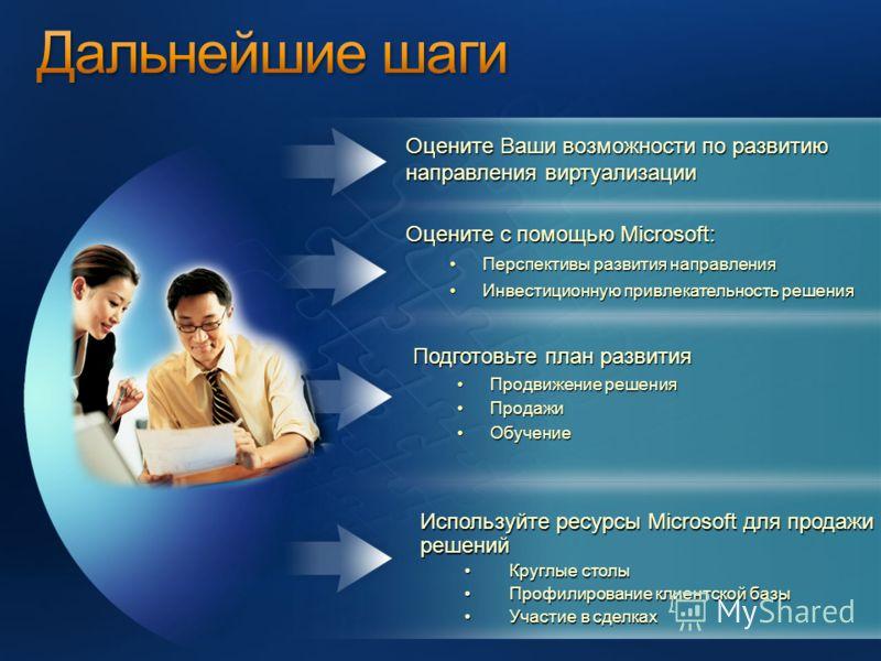 Оцените с помощью Microsoft: Перспективы развития направленияПерспективы развития направления Инвестиционную привлекательность решенияИнвестиционную привлекательность решения Оцените Ваши возможности по развитию направления виртуализации Подготовьте