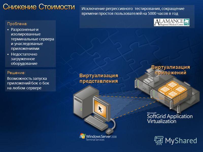 Виртуализация приложений Виртуализация представления Решение: Возможность запуска приложений бок о бок на любом сервере Проблема: Разрозненые и изолированные терминальные сервера и унаследованые приложениями Недостаточно загруженное оборудование Искл