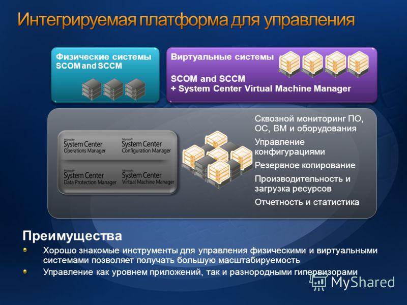 Сквозной мониторинг ПО, ОС, ВМ и оборудования Управление конфигурациями Резервное копирование Производительность и загрузка ресурсов Отчетность и статистика Виртуальные системы SCOM and SCCM + System Center Virtual Machine Manager Преимущества Хорошо