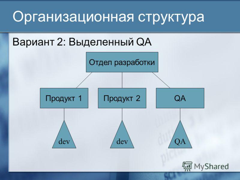 Организационная структура Вариант 2: Выделенный QA Отдел разработки Продукт 1Продукт 2 dev QA