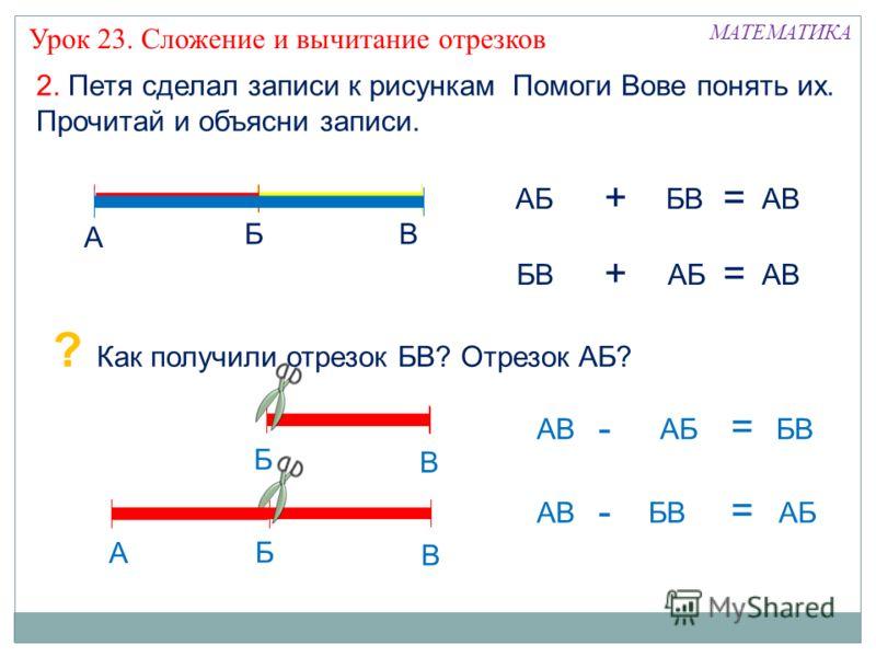 ? Как получили отрезок БВ? Отрезок АБ? МАТЕМАТИКА Урок 23. Сложение и вычитание отрезков 2. Петя сделал записи к рисункам Помоги Вове понять их. Прочитай и объясни записи. АВАББВ =+ АВАББВ =+ А БВ Б В АВАББВ - = Б В А АВАББВ - =