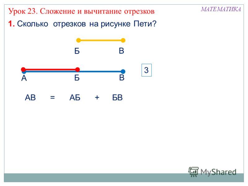 В 1. Сколько отрезков на рисунке Пети? Б МАТЕМАТИКА А Б В АВАББВ=+ 3 Урок 23. Сложение и вычитание отрезков