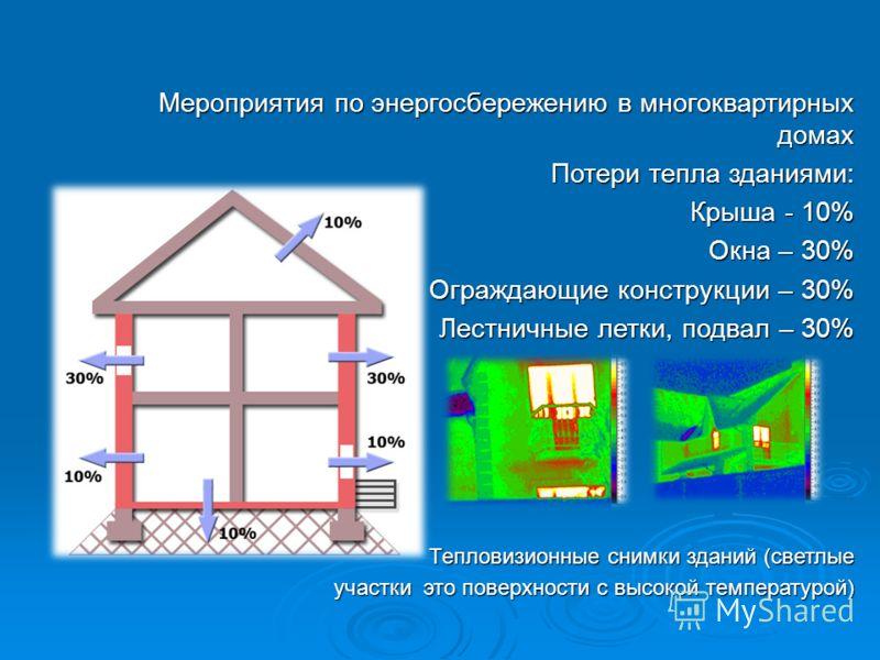 Мероприятия по энергосбережению в многоквартирных домах Мероприятия по энергосбережению в многоквартирных домах Потери тепла зданиями: Крыша - 10% Окна – 30% Ограждающие конструкции – 30% Лестничные летки, подвал – 30% Тепловизионные снимки зданий (с