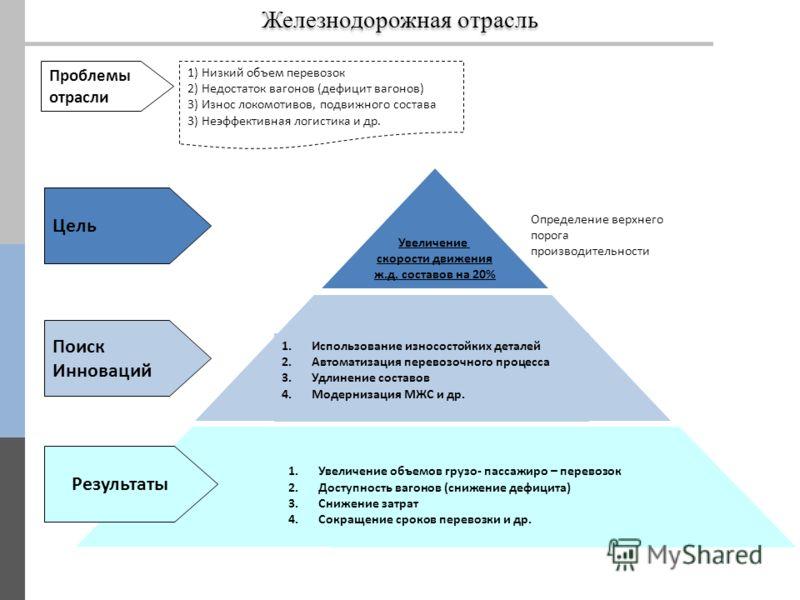 Презентация По Менеджменту Скачать
