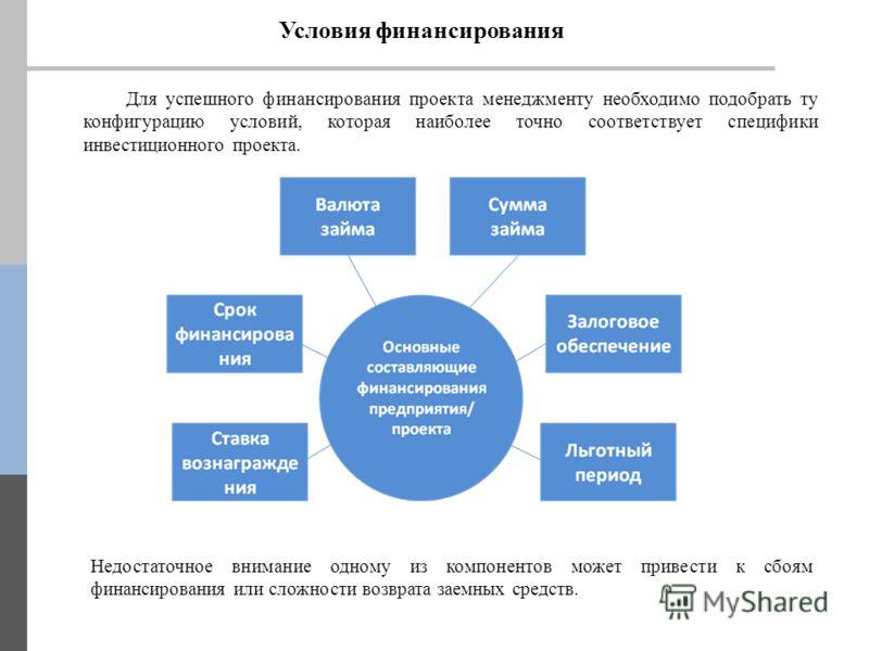 Условия финансирования Для успешного финансирования проекта менеджменту необходимо подобрать ту конфигурацию условий, которая наиболее точно соответствует специфики инвестиционного проекта. Недостаточное внимание одному из компонентов может привести