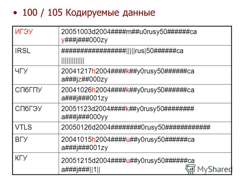 ИГЭУ20051003d2004####m##u0rusy50######ca y###j###000zy IRSL#################|||||rus|50######ca ||||||||||||| ЧГУ20041217h2004####k##y0rusy50######ca a###jz##000zy СПбГПУ20041026h2004####k##y0rusy50######ca a###j###001zy СПбГЭУ20051123d2004####k##y0r