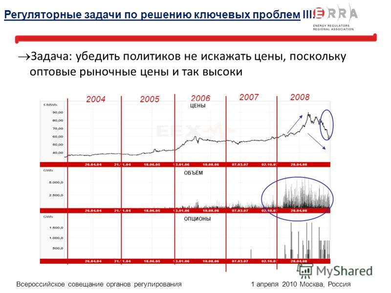 27 1 April, 2010, Moscow, Russia Russian Annual Meeting of Energy Regulators Задача: убедить политиков не искажать цены, поскольку оптовые рыночные цены и так высоки Регуляторные задачи по решению ключевых проблем III. 20042005 2006 20072008 Всеросси