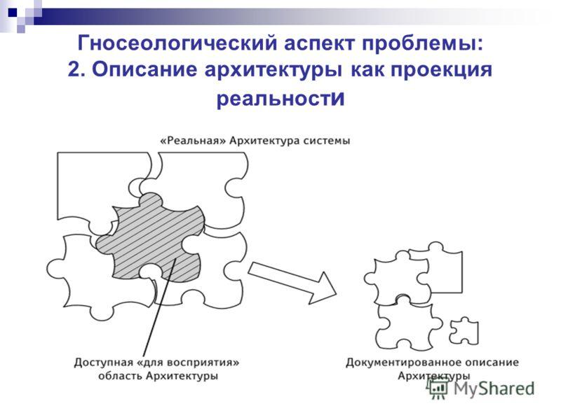 Гносеологический аспект проблемы: 2. Описание архитектуры как проекция реальност и