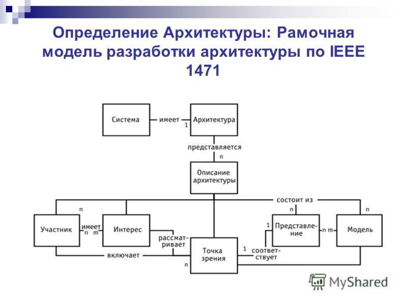 Определение Архитектуры: Рамочная модель разработки архитектуры по IEEE 1471