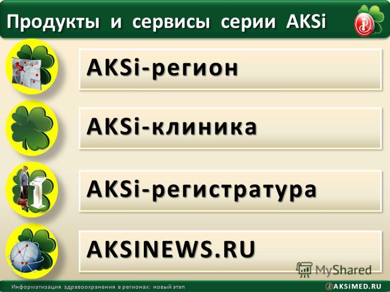 AKSiMED.RU Информатизация здравоохранения в регионах: новый этап AKSINEWS.RUAKSINEWS.RU Продукты и сервисы серии AKSi AKSi-клиника AKSi-регион AKSi-регистратура