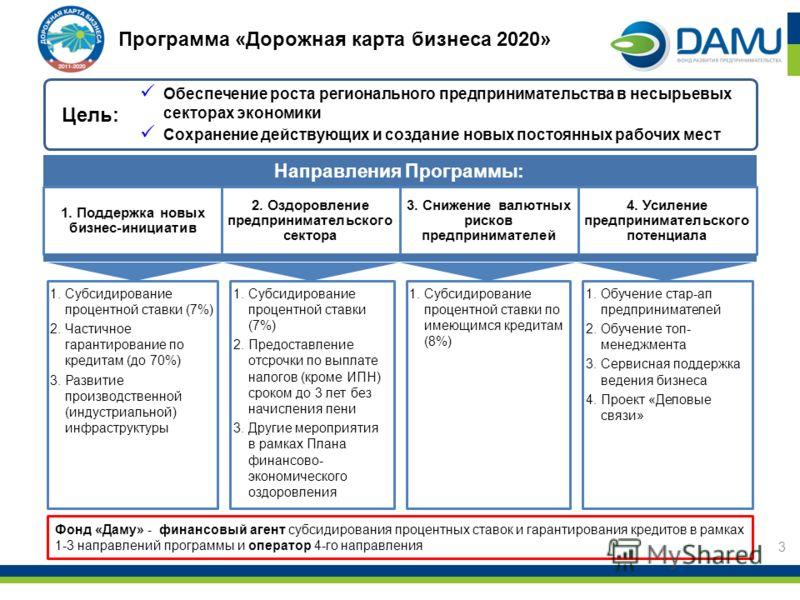 3 Обеспечение роста регионального предпринимательства в несырьевых секторах экономики Сохранение действующих и создание новых постоянных рабочих мест Цель: Направления Программы: 1. Поддержка новых бизнес-инициатив 2. Оздоровление предпринимательског