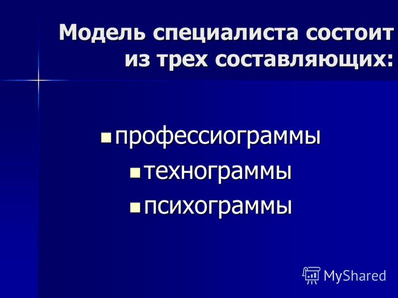 Модель специалиста состоит из трех составляющих: профессиограммы профессиограммы технограммы технограммы психограммы психограммы