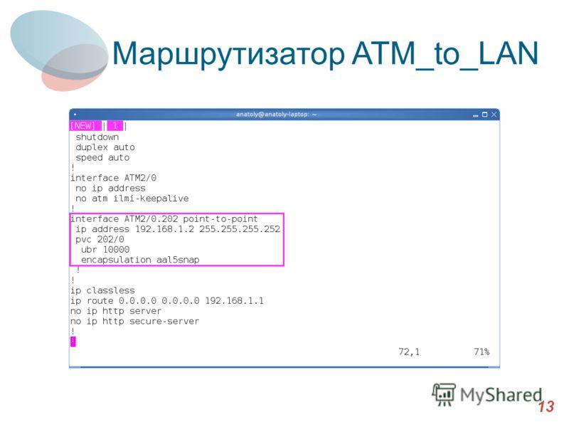 Роль в проекте 13 Маршрутизатор ATM_to_LAN