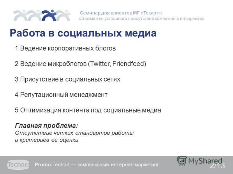 Promo.Techart комплексный интернет-маркетинг 2/13 Семинар для клиентов МГ «Текарт»: «Элементы успешного присутствия компании в интернете» Работа в социальных медиа 1 Ведение корпоративных блогов 2 Ведение микроблогов (Twitter, Friendfeed) 3 Присутств