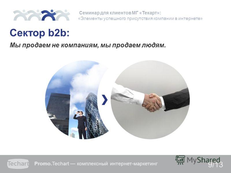 9/13 Семинар для клиентов МГ «Текарт»: «Элементы успешного присутствия компании в интернете» Promo.Techart комплексный интернет-маркетинг Сектор b2b: Мы продаем не компаниям, мы продаем людям.